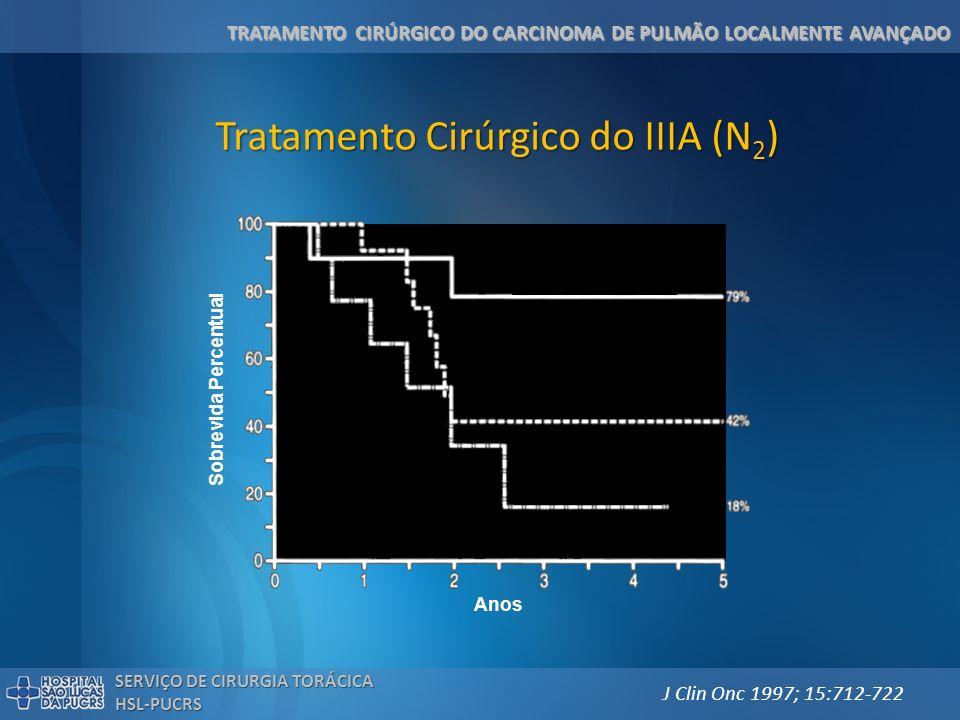 TRATAMENTO CIRÚRGICO DO CARCINOMA DE PULMÃO LOCALMENTE AVANÇADO SERVIÇO DE CIRURGIA TORÁCICA HSL-PUCRS Tratamento Cirúrgico do IIIA (N 2 ) Estágio II