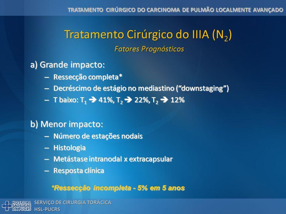 TRATAMENTO CIRÚRGICO DO CARCINOMA DE PULMÃO LOCALMENTE AVANÇADO SERVIÇO DE CIRURGIA TORÁCICA HSL-PUCRS Tratamento Cirúrgico do IIIA (N 2 ) Fatores Pro