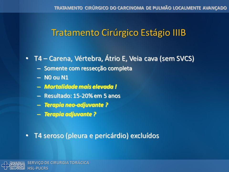 TRATAMENTO CIRÚRGICO DO CARCINOMA DE PULMÃO LOCALMENTE AVANÇADO SERVIÇO DE CIRURGIA TORÁCICA HSL-PUCRS Tratamento Cirúrgico Estágio IIIB T4 – Carena,