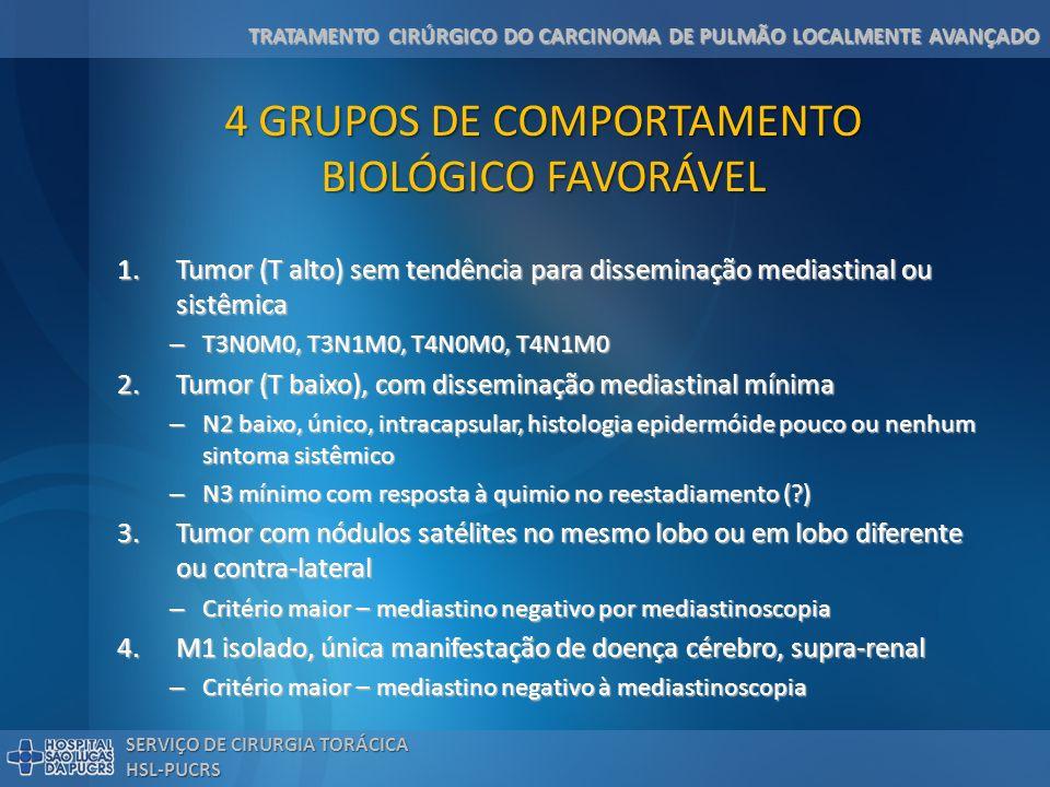 TRATAMENTO CIRÚRGICO DO CARCINOMA DE PULMÃO LOCALMENTE AVANÇADO SERVIÇO DE CIRURGIA TORÁCICA HSL-PUCRS 4 GRUPOS DE COMPORTAMENTO BIOLÓGICO FAVORÁVEL 1