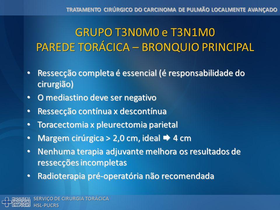 TRATAMENTO CIRÚRGICO DO CARCINOMA DE PULMÃO LOCALMENTE AVANÇADO SERVIÇO DE CIRURGIA TORÁCICA HSL-PUCRS GRUPO T3N0M0 e T3N1M0 PAREDE TORÁCICA – BRONQUI