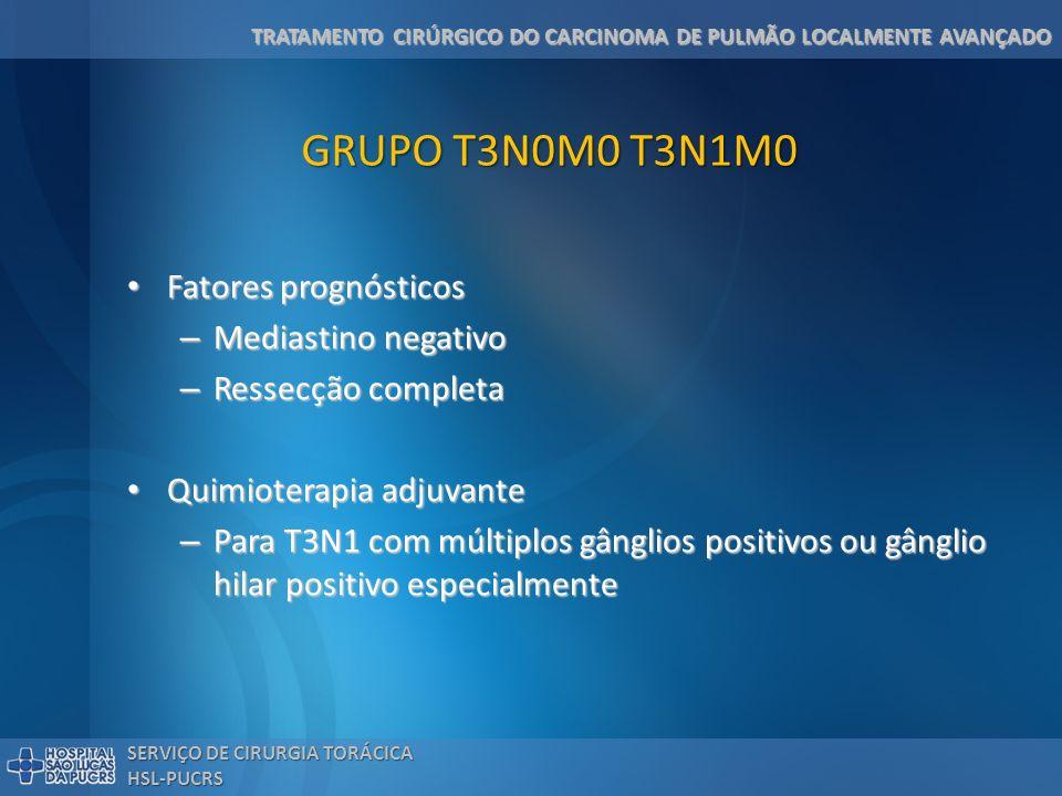 TRATAMENTO CIRÚRGICO DO CARCINOMA DE PULMÃO LOCALMENTE AVANÇADO SERVIÇO DE CIRURGIA TORÁCICA HSL-PUCRS TUMOR DE PANCOAST Tratamento estabelecido empiricamente Quimio + Radio cirurgia 2 a 3 ciclos de quimio Tratamento estabelecido empiricamente Quimio + Radio cirurgia 2 a 3 ciclos de quimio Diagnóstico do mediastino (com mediastinoscopia se EBUS (-)) deve ser feito antes do início do tratamento trimodal Diagnóstico do mediastino (com mediastinoscopia se EBUS (-)) deve ser feito antes do início do tratamento trimodal Fatores prognósticos Fatores prognósticos – Ressecção completa (R0) – Mediastino negativo – Desaparecimento da dor pós neo-adjuvância* – Não há lugar para ressecções incompletas TERAPIA ADJUVANTE NÃO TEM NENHUM EFEITO .