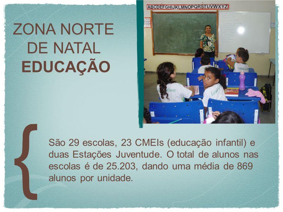 ZONA NORTE DE NATAL EDUCAÇÃO São 29 escolas, 23 CMEIs (educação infantil) e duas Estações Juventude. O total de alunos nas escolas é de 25.203, dando