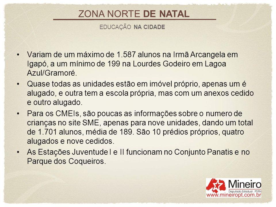 Variam de um máximo de 1.587 alunos na Irmã Arcangela em Igapó, a um mínimo de 199 na Lourdes Godeiro em Lagoa Azul/Gramoré. Quase todas as unidades e