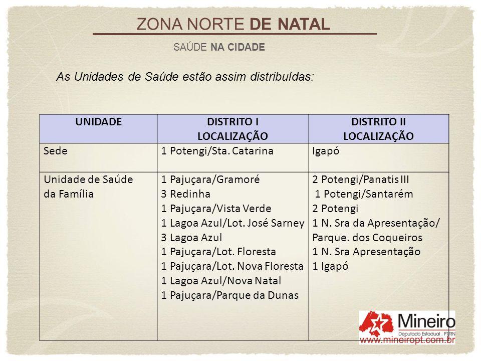 ZONA NORTE DE NATAL SAÚDE NA CIDADE As Unidades de Saúde estão assim distribuídas: UNIDADEDISTRITO I LOCALIZAÇÃO DISTRITO II LOCALIZAÇÃO Sede1 Potengi
