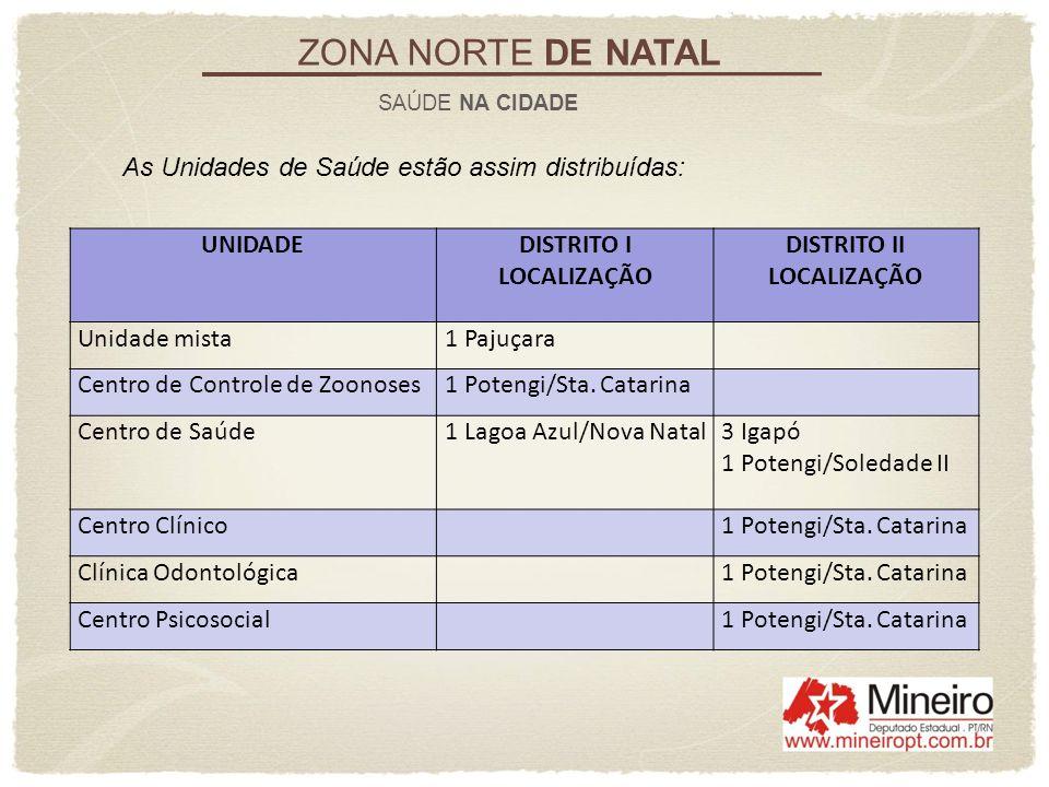 UNIDADEDISTRITO I LOCALIZAÇÃO DISTRITO II LOCALIZAÇÃO Unidade mista1 Pajuçara Centro de Controle de Zoonoses1 Potengi/Sta. Catarina Centro de Saúde1 L