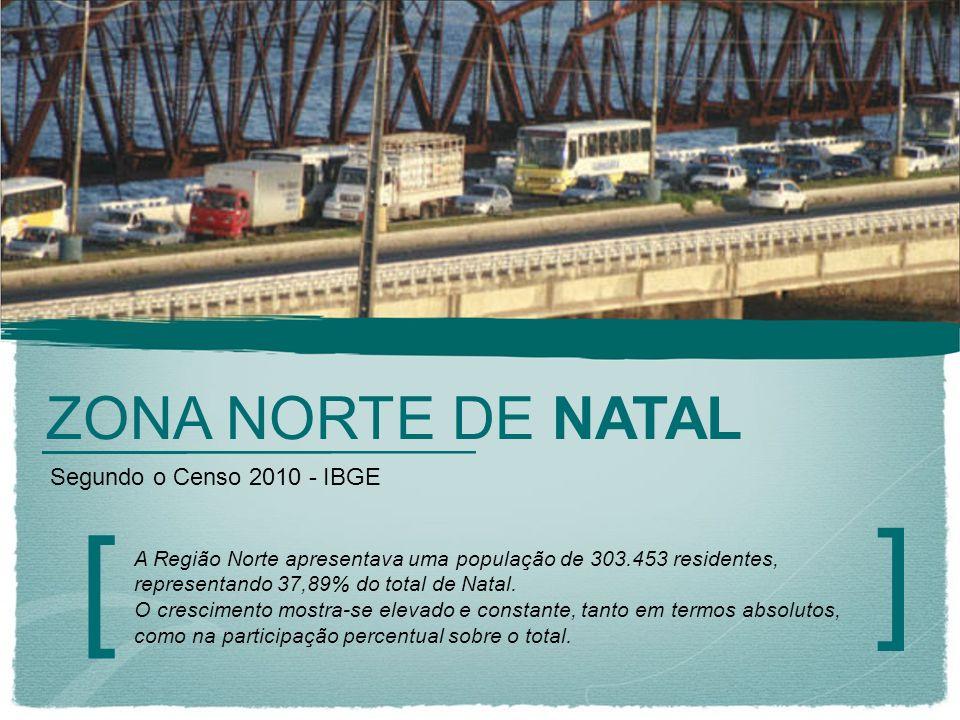 ZONA NORTE DE NATAL [ ] Segundo o Censo 2010 - IBGE A Região Norte apresentava uma população de 303.453 residentes, representando 37,89% do total de N