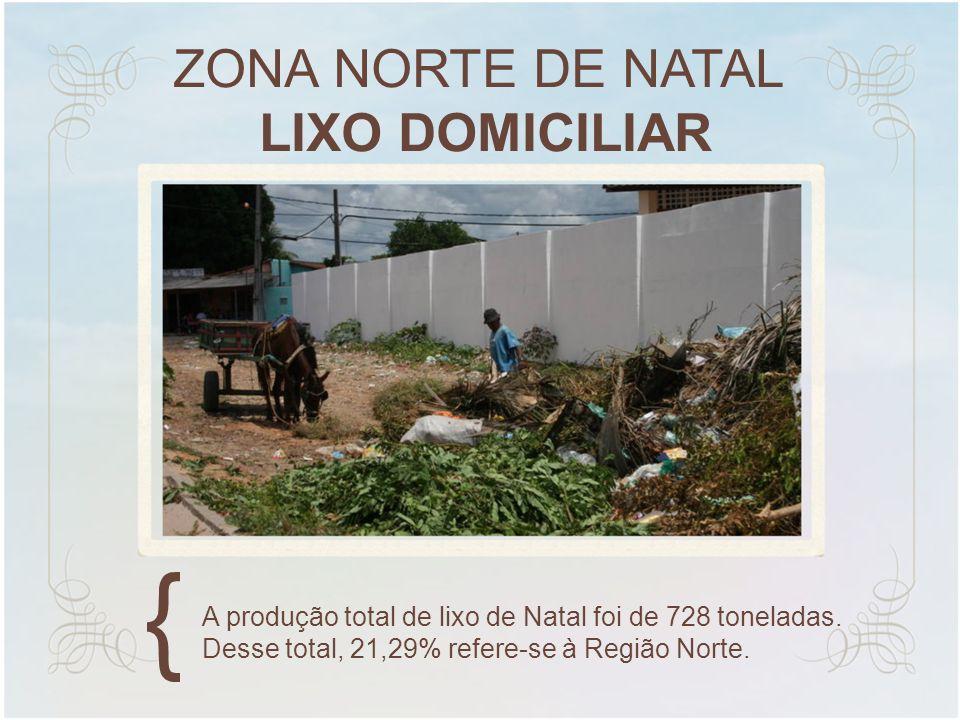 ZONA NORTE DE NATAL LIXO DOMICILIAR A produção total de lixo de Natal foi de 728 toneladas. Desse total, 21,29% refere-se à Região Norte.