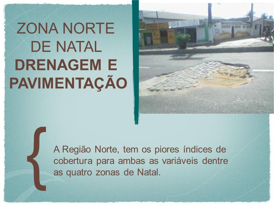 ZONA NORTE DE NATAL DRENAGEM E PAVIMENTAÇÃO A Região Norte, tem os piores índices de cobertura para ambas as variáveis dentre as quatro zonas de Natal