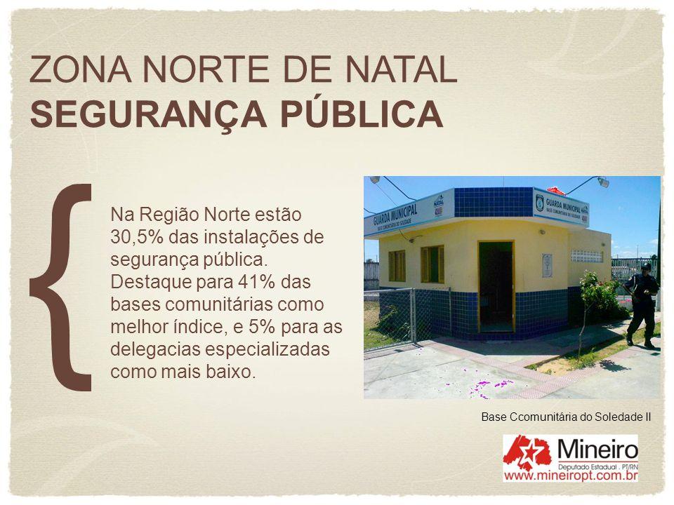 ZONA NORTE DE NATAL SEGURANÇA PÚBLICA Na Região Norte estão 30,5% das instalações de segurança pública. Destaque para 41% das bases comunitárias como