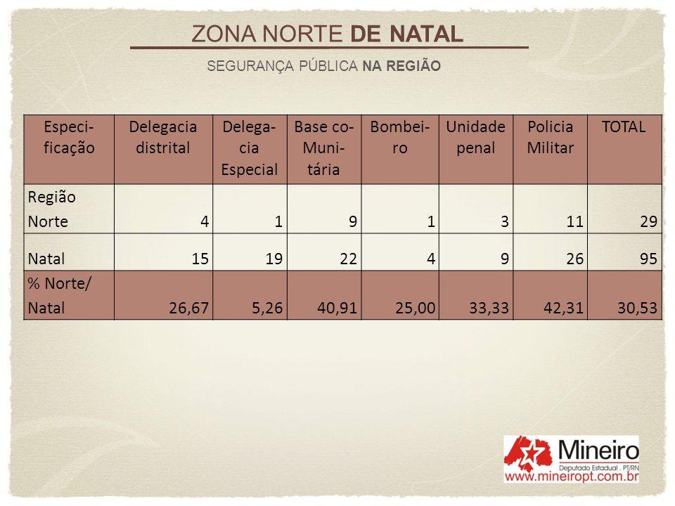 ZONA NORTE DE NATAL SEGURANÇA PÚBLICA NA REGIÃO Especi- ficação Delegacia distrital Delega- cia Especial Base co- Muni- tária Bombei- ro Unidade penal