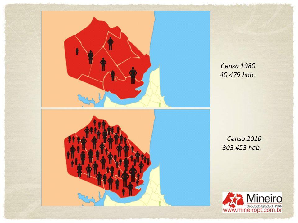 EspecificaçãoQuadraCampo/EstádioGinásioComplexoTOTAL minicampo Região Norte493503289 Natal10663472182 % Norte/Natal46,2355,560,0042,86100,0048,90 ZONA NORTE DE NATAL EQUIPAMENTOS DESPORTIVOS NA REGIÃO A marca de Campos/minicampos excede os 50% do total.