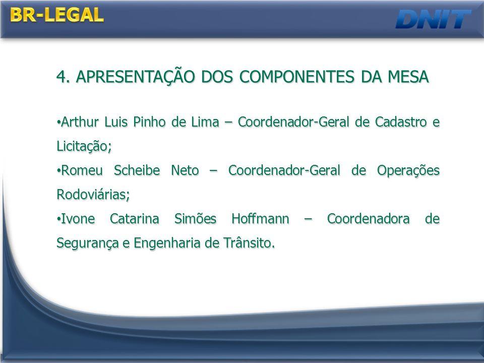 4. APRESENTAÇÃO DOS COMPONENTES DA MESA Arthur Luis Pinho de Lima – Coordenador-Geral de Cadastro e Licitação; Arthur Luis Pinho de Lima – Coordenador