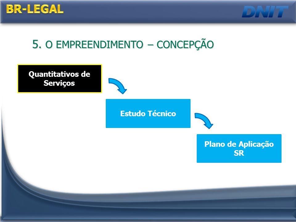 5. O EMPREENDIMENTO – CONCEPÇÃO Quantitativos de Serviços Estudo Técnico Plano de Aplicação SR