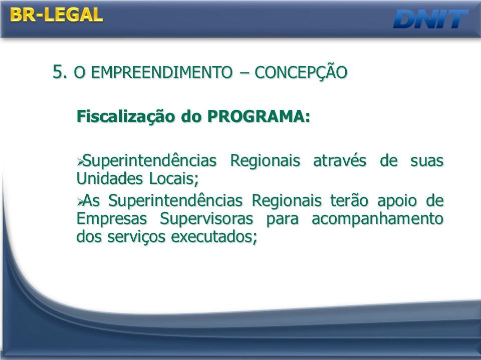 5. O EMPREENDIMENTO – CONCEPÇÃO Fiscalização do PROGRAMA: Superintendências Regionais através de suas Unidades Locais; Superintendências Regionais atr