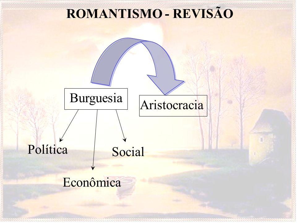 ROMANTISMO - REVISÃO Aristocracia Burguesia Política Econômica Social