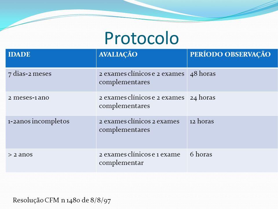 Protocolo IDADEAVALIAÇÃOPERÍODO OBSERVAÇÃO 7 dias-2 meses2 exames clínicos e 2 exames complementares 48 horas 2 meses-1 ano2 exames clínicos e 2 exames complementares 24 horas 1-2anos incompletos2 exames clínicos 2 exames complementares 12 horas > 2 anos2 exames clínicos e 1 exame complementar 6 horas Resolução CFM n 1480 de 8/8/97