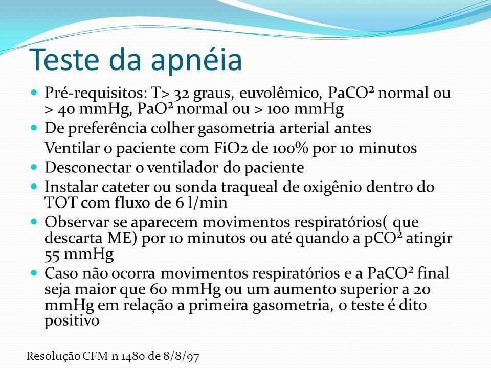 Teste da apnéia Pré-requisitos: T> 32 graus, euvolêmico, PaCO² normal ou > 40 mmHg, PaO² normal ou > 100 mmHg De preferência colher gasometria arterial antes Ventilar o paciente com FiO2 de 100% por 10 minutos Desconectar o ventilador do paciente Instalar cateter ou sonda traqueal de oxigênio dentro do TOT com fluxo de 6 l/min Observar se aparecem movimentos respiratórios( que descarta ME) por 10 minutos ou até quando a pCO² atingir 55 mmHg Caso não ocorra movimentos respiratórios e a PaCO² final seja maior que 60 mmHg ou um aumento superior a 20 mmHg em relação a primeira gasometria, o teste é dito positivo Resolução CFM n 1480 de 8/8/97