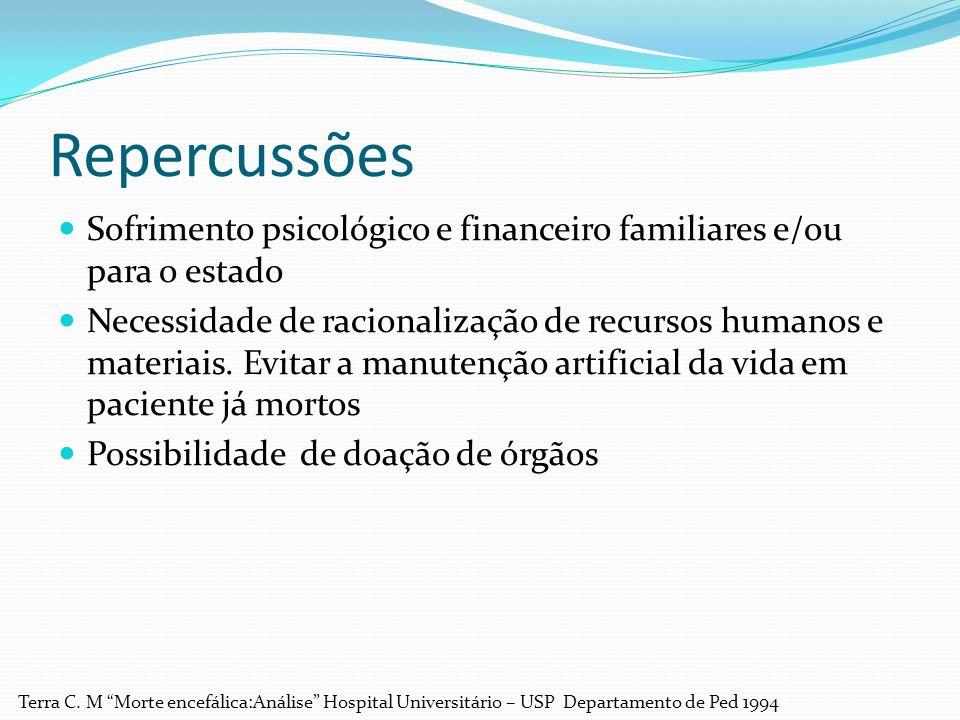 Repercussões Sofrimento psicológico e financeiro familiares e/ou para o estado Necessidade de racionalização de recursos humanos e materiais.