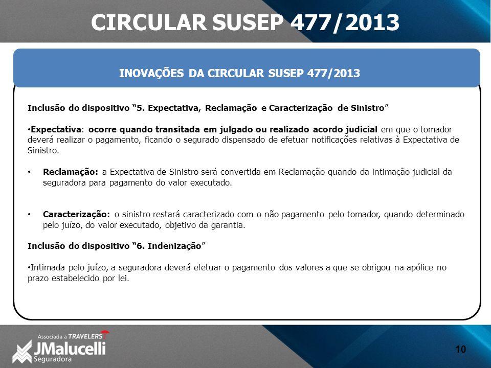 10 INOVAÇÕES DA CIRCULAR SUSEP 477/2013 CIRCULAR SUSEP 477/2013 Inclusão do dispositivo 5. Expectativa, Reclamação e Caracterização de Sinistro Expect