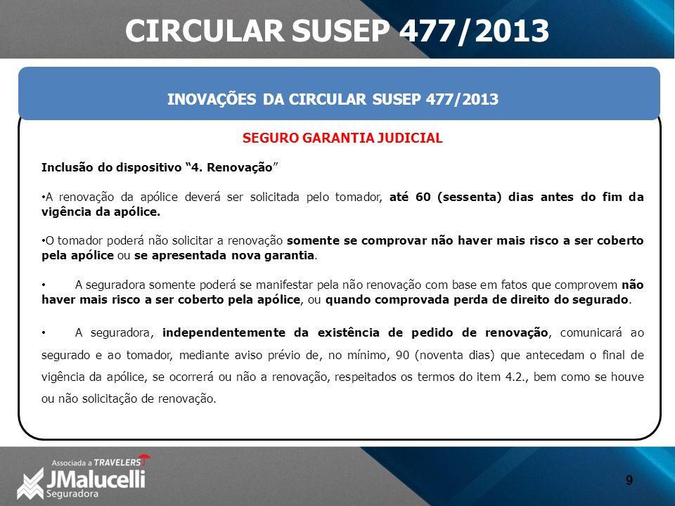 9 INOVAÇÕES DA CIRCULAR SUSEP 477/2013 CIRCULAR SUSEP 477/2013 SEGURO GARANTIA JUDICIAL Inclusão do dispositivo 4. Renovação A renovação da apólice de