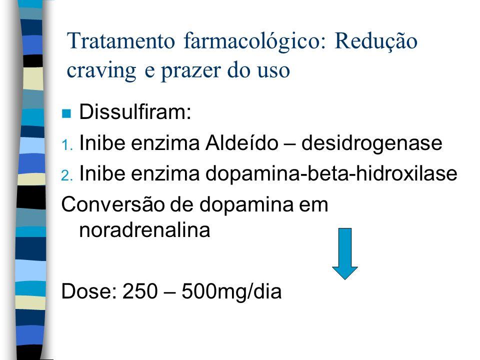 Tratamento farmacológico: Redução craving e prazer do uso n Dissulfiram: 1. Inibe enzima Aldeído – desidrogenase 2. Inibe enzima dopamina-beta-hidroxi