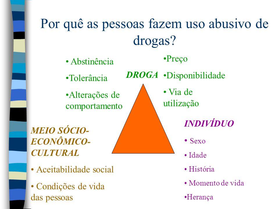 Por quê as pessoas fazem uso abusivo de drogas? DROGA INDIVÍDUO Sexo Idade História Momento de vida Herança MEIO SÓCIO- ECONÔMICO- CULTURAL Aceitabili