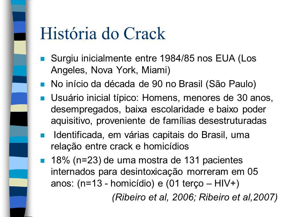 História do Crack n Surgiu inicialmente entre 1984/85 nos EUA (Los Angeles, Nova York, Miami) n No início da década de 90 no Brasil (São Paulo) n Usuá