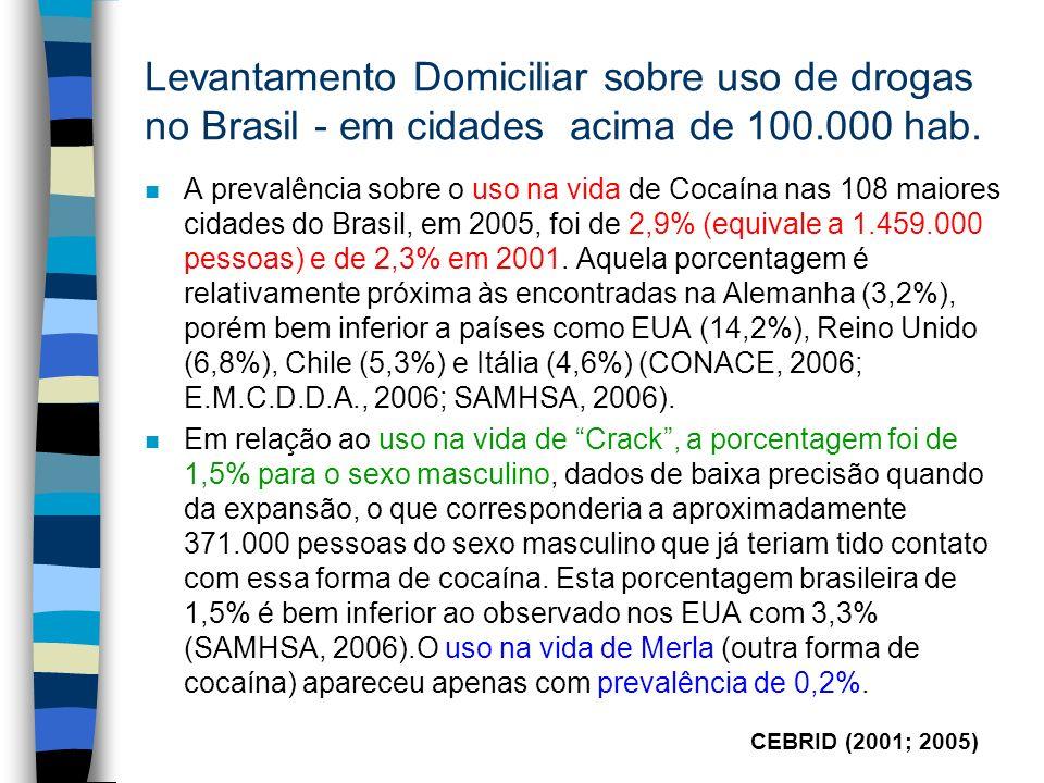 Levantamento Domiciliar sobre uso de drogas no Brasil - em cidades acima de 100.000 hab. n A prevalência sobre o uso na vida de Cocaína nas 108 maiore