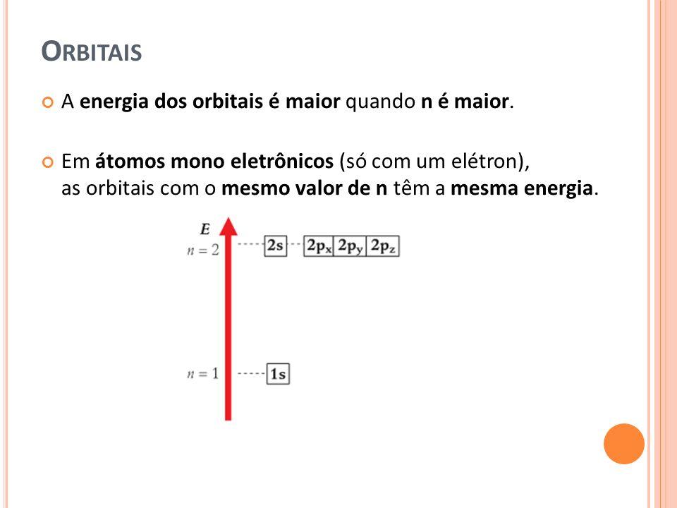 O RBITAIS A energia dos orbitais é maior quando n é maior. Em átomos mono eletrônicos (só com um elétron), as orbitais com o mesmo valor de n têm a me