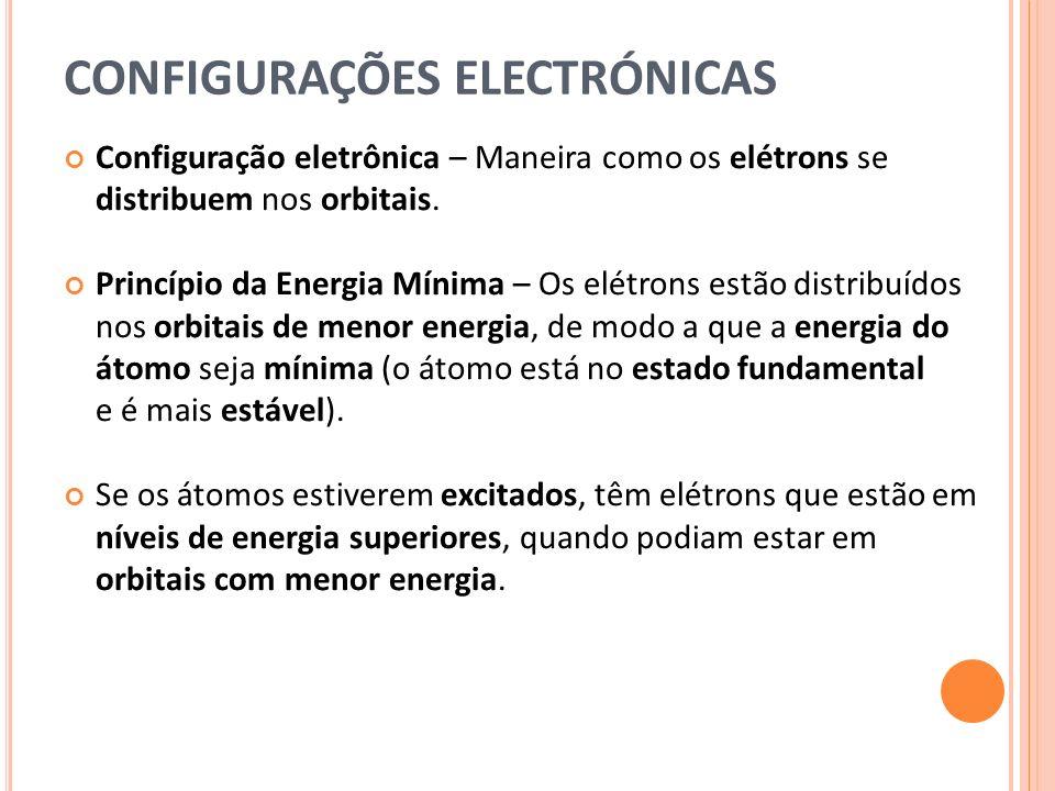 CONFIGURAÇÕES ELECTRÓNICAS Configuração eletrônica – Maneira como os elétrons se distribuem nos orbitais. Princípio da Energia Mínima – Os elétrons es
