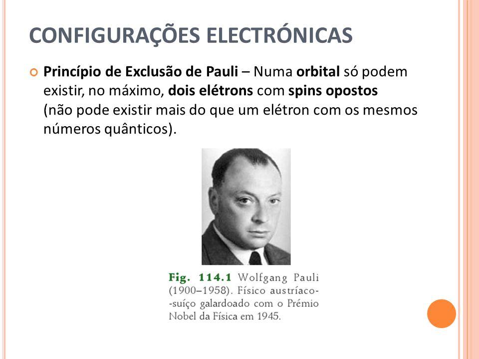 CONFIGURAÇÕES ELECTRÓNICAS Princípio de Exclusão de Pauli – Numa orbital só podem existir, no máximo, dois elétrons com spins opostos (não pode existi