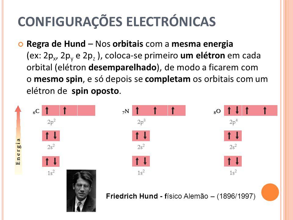 CONFIGURAÇÕES ELECTRÓNICAS Regra de Hund – Nos orbitais com a mesma energia (ex: 2p x, 2p y e 2p z ), coloca-se primeiro um elétron em cada orbital (e