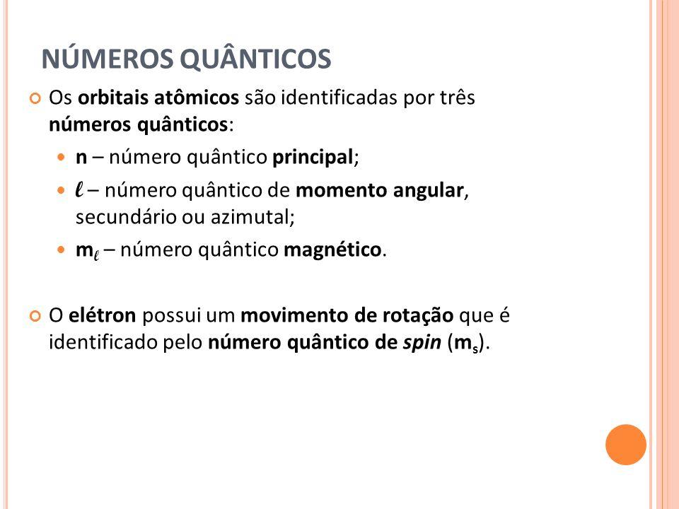 NÚMEROS QUÂNTICOS Os orbitais atômicos são identificadas por três números quânticos: n – número quântico principal; l – número quântico de momento angular, secundário ou azimutal; m l – número quântico magnético.