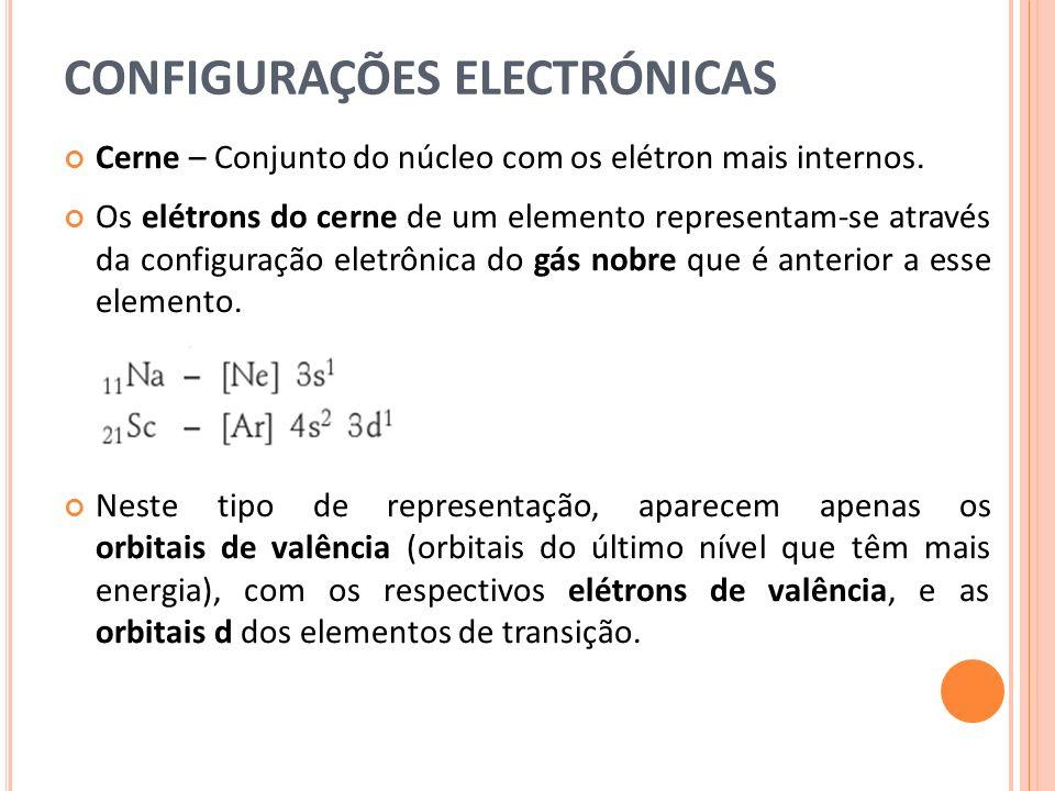 CONFIGURAÇÕES ELECTRÓNICAS Cerne – Conjunto do núcleo com os elétron mais internos. Os elétrons do cerne de um elemento representam-se através da conf
