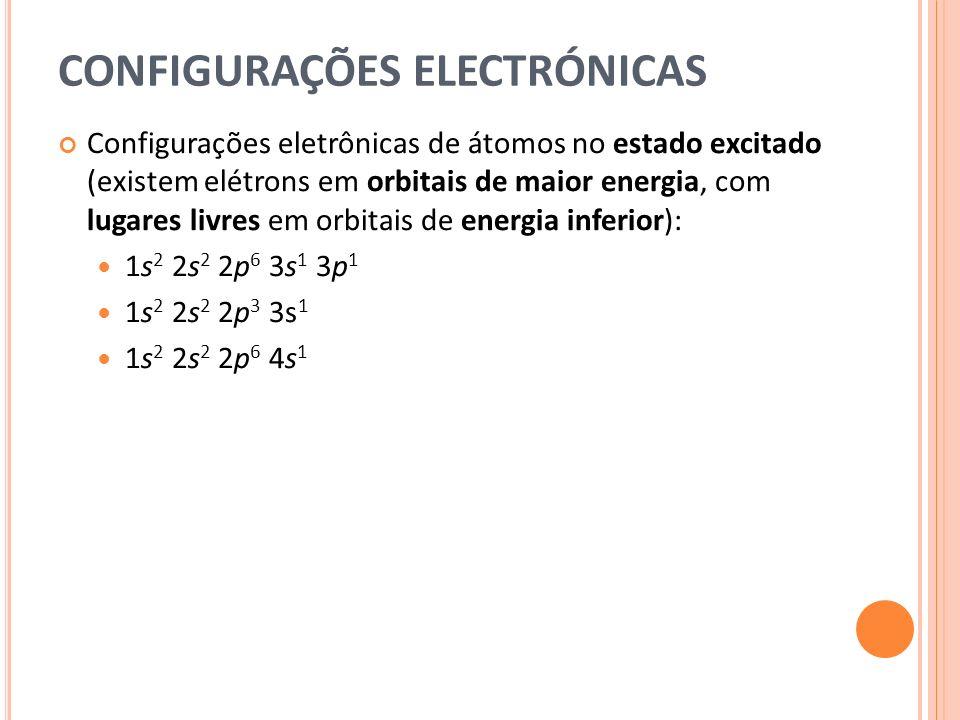 CONFIGURAÇÕES ELECTRÓNICAS Configurações eletrônicas de átomos no estado excitado (existem elétrons em orbitais de maior energia, com lugares livres em orbitais de energia inferior): 1s 2 2s 2 2p 6 3s 1 3p 1 1s 2 2s 2 2p 3 3s 1 1s 2 2s 2 2p 6 4s 1