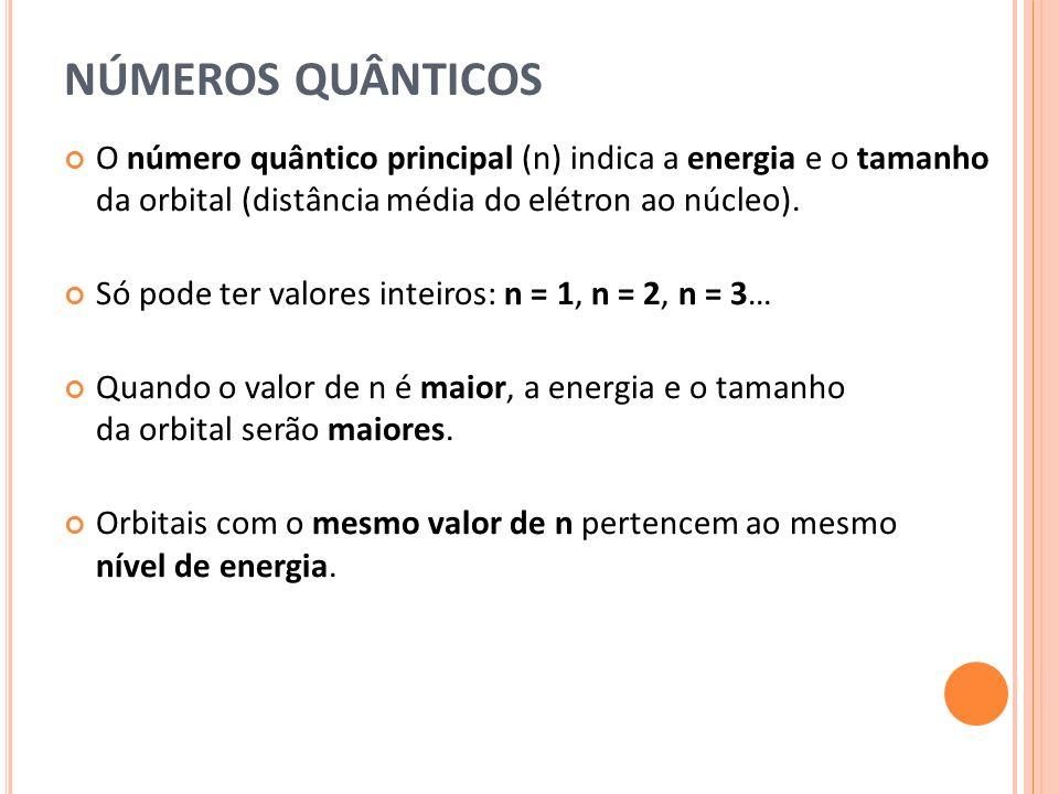 NÚMEROS QUÂNTICOS O número quântico principal (n) indica a energia e o tamanho da orbital (distância média do elétron ao núcleo). Só pode ter valores