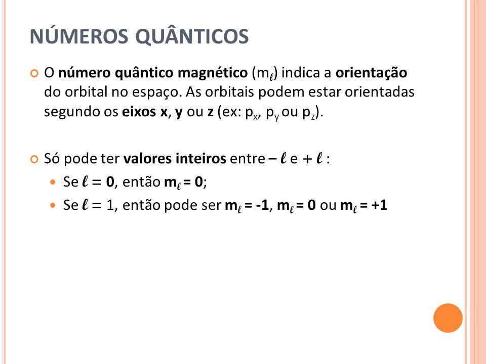 O número quântico magnético (m l ) indica a orientação do orbital no espaço. As orbitais podem estar orientadas segundo os eixos x, y ou z (ex: p x, p