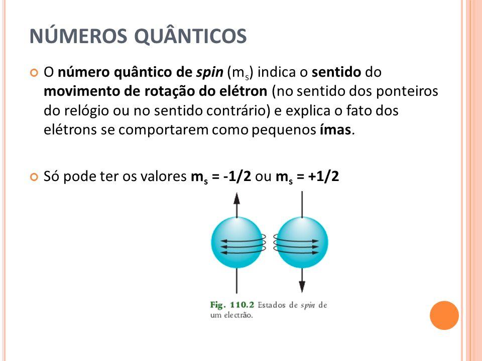 O número quântico de spin (m s ) indica o sentido do movimento de rotação do elétron (no sentido dos ponteiros do relógio ou no sentido contrário) e explica o fato dos elétrons se comportarem como pequenos ímas.