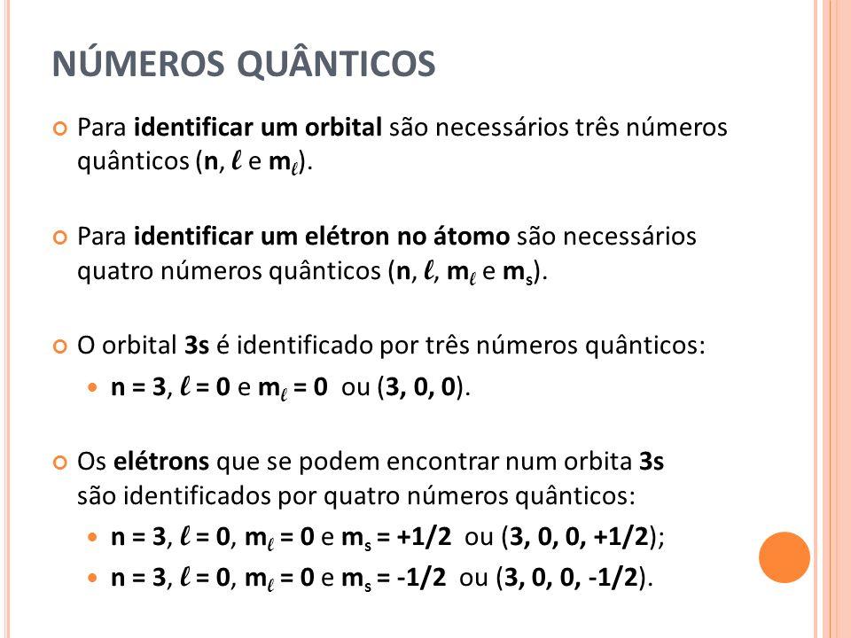 NÚMEROS QUÂNTICOS Para identificar um orbital são necessários três números quânticos (n, l e m l ). Para identificar um elétron no átomo são necessári