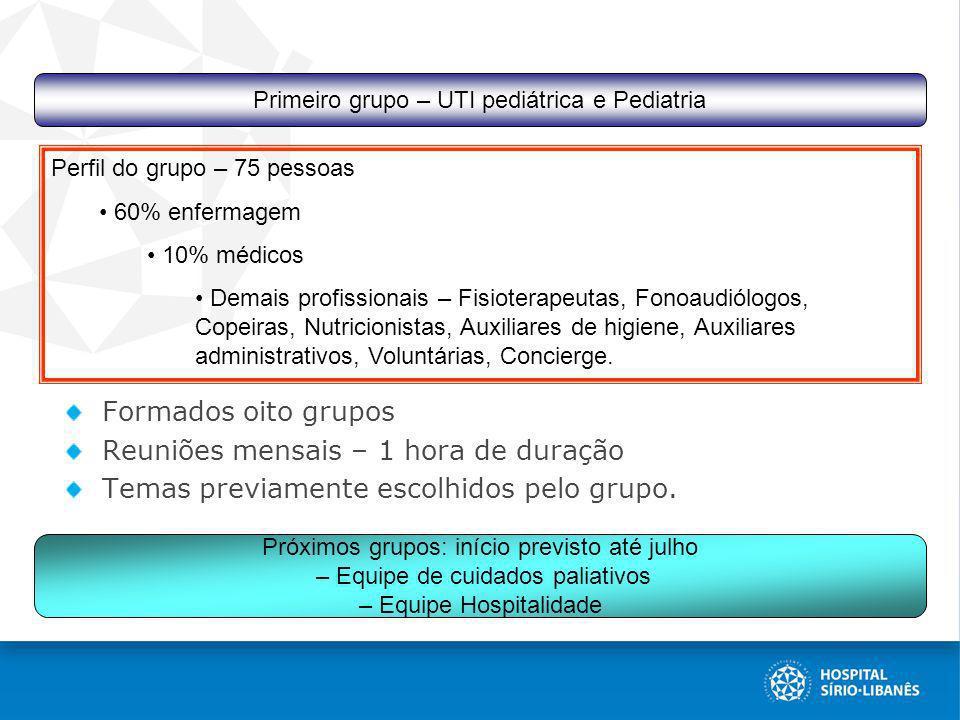Primeiro grupo – UTI pediátrica e Pediatria Perfil do grupo – 75 pessoas 60% enfermagem 10% médicos Demais profissionais – Fisioterapeutas, Fonoaudiól