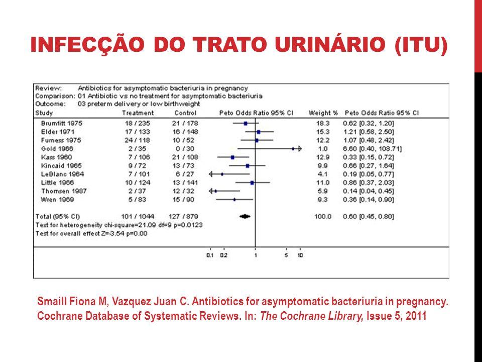 Smaill Fiona M, Vazquez Juan C.Antibiotics for asymptomatic bacteriuria in pregnancy.