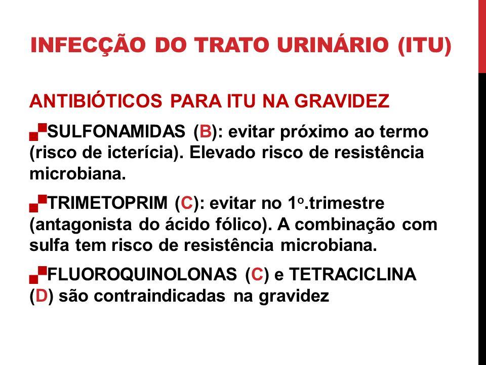 ANTIBIÓTICOS PARA ITU NA GRAVIDEZ SULFONAMIDAS (B): evitar próximo ao termo (risco de icterícia). Elevado risco de resistência microbiana. TRIMETOPRIM