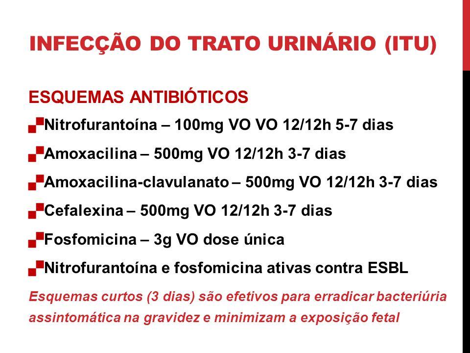 ESQUEMAS ANTIBIÓTICOS Nitrofurantoína – 100mg VO VO 12/12h 5-7 dias Amoxacilina – 500mg VO 12/12h 3-7 dias Amoxacilina-clavulanato – 500mg VO 12/12h 3-7 dias Cefalexina – 500mg VO 12/12h 3-7 dias Fosfomicina – 3g VO dose única Nitrofurantoína e fosfomicina ativas contra ESBL Esquemas curtos (3 dias) são efetivos para erradicar bacteriúria assintomática na gravidez e minimizam a exposição fetal INFECÇÃO DO TRATO URINÁRIO (ITU)