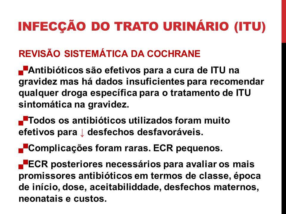 REVISÃO SISTEMÁTICA DA COCHRANE Antibióticos são efetivos para a cura de ITU na gravidez mas há dados insuficientes para recomendar qualquer droga específica para o tratamento de ITU sintomática na gravidez.
