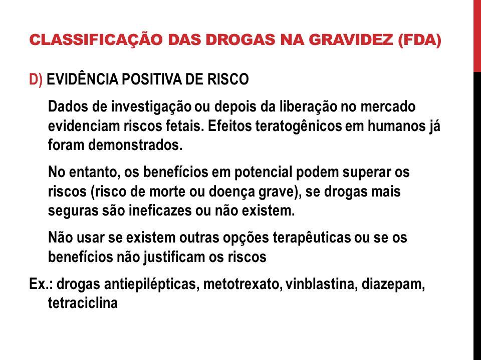 D) EVIDÊNCIA POSITIVA DE RISCO Dados de investigação ou depois da liberação no mercado evidenciam riscos fetais.