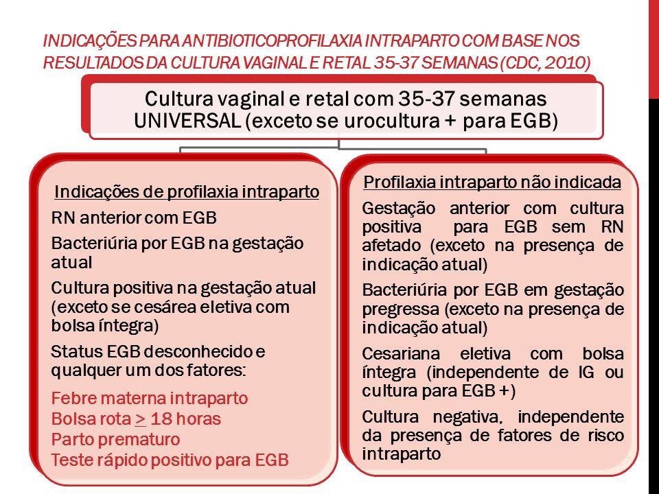 INDICAÇÕES PARA ANTIBIOTICOPROFILAXIA INTRAPARTO COM BASE NOS RESULTADOS DA CULTURA VAGINAL E RETAL 35-37 SEMANAS (CDC, 2010) Cultura vaginal e retal com 35-37 semanas UNIVERSAL (exceto se urocultura + para EGB) Indicações de profilaxia intraparto RN anterior com EGB Bacteriúria por EGB na gestação atual Cultura positiva na gestação atual (exceto se cesárea eletiva com bolsa íntegra) Status EGB desconhecido e qualquer um dos fatores: Febre materna intraparto Bolsa rota > 18 horas Parto prematuro Teste rápido positivo para EGB Profilaxia intraparto não indicada Gestação anterior com cultura positiva para EGB sem RN afetado (exceto na presença de indicação atual) Bacteriúria por EGB em gestação pregressa (exceto na presença de indicação atual) Cesariana eletiva com bolsa íntegra (independente de IG ou cultura para EGB +) Cultura negativa, independente da presença de fatores de risco intraparto