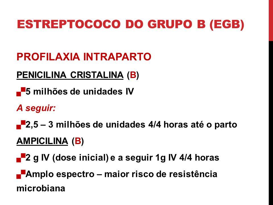 PROFILAXIA INTRAPARTO PENICILINA CRISTALINA (B) 5 milhões de unidades IV A seguir: 2,5 – 3 milhões de unidades 4/4 horas até o parto AMPICILINA (B) 2