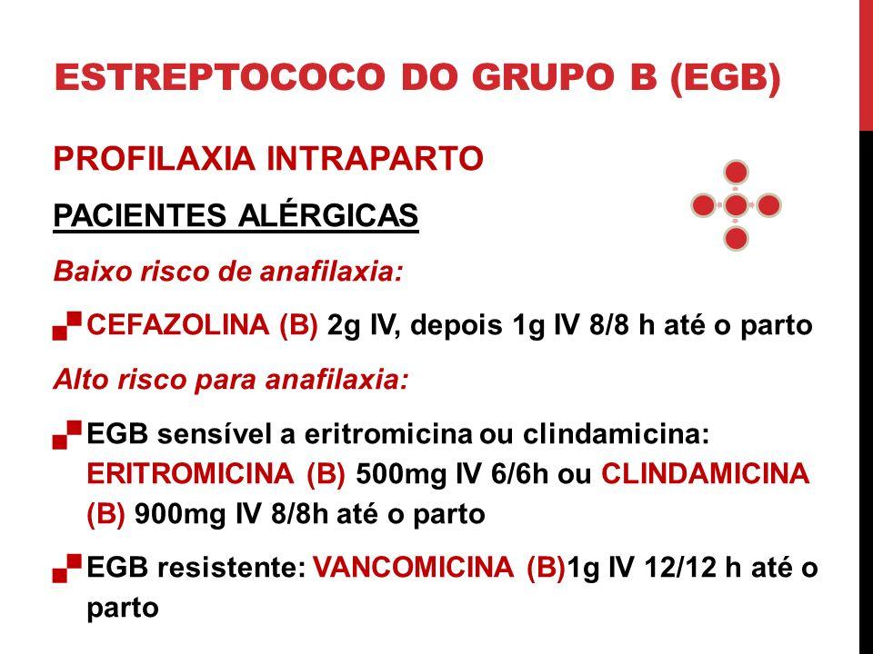 PROFILAXIA INTRAPARTO PACIENTES ALÉRGICAS Baixo risco de anafilaxia: CEFAZOLINA (B) 2g IV, depois 1g IV 8/8 h até o parto Alto risco para anafilaxia: EGB sensível a eritromicina ou clindamicina: ERITROMICINA (B) 500mg IV 6/6h ou CLINDAMICINA (B) 900mg IV 8/8h até o parto EGB resistente: VANCOMICINA (B)1g IV 12/12 h até o parto ESTREPTOCOCO DO GRUPO B (EGB)