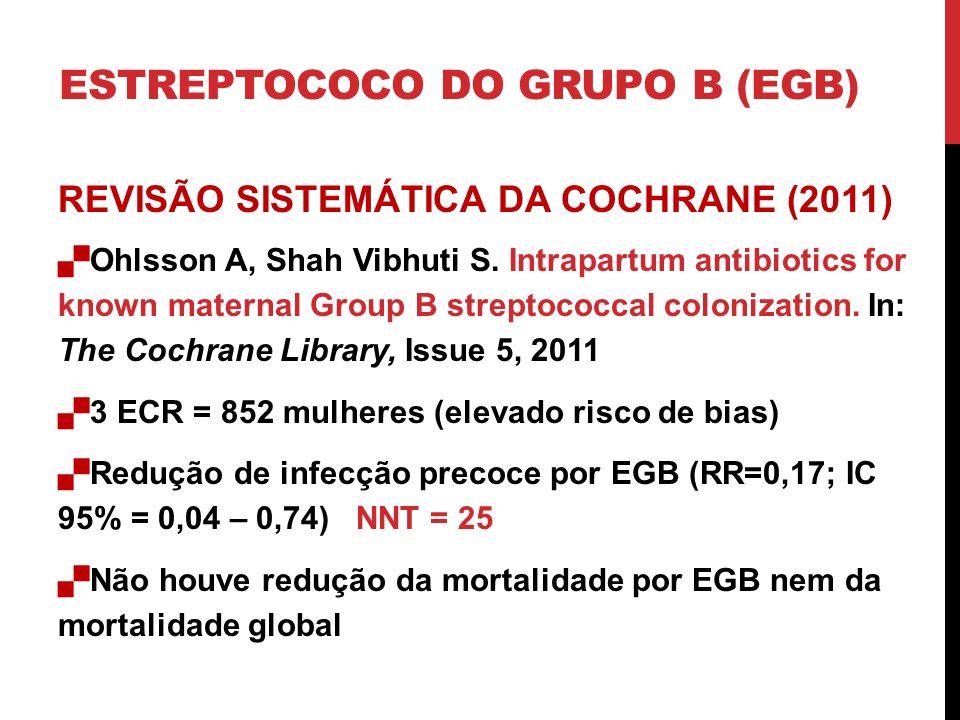 REVISÃO SISTEMÁTICA DA COCHRANE (2011) Ohlsson A, Shah Vibhuti S. Intrapartum antibiotics for known maternal Group B streptococcal colonization. In: T